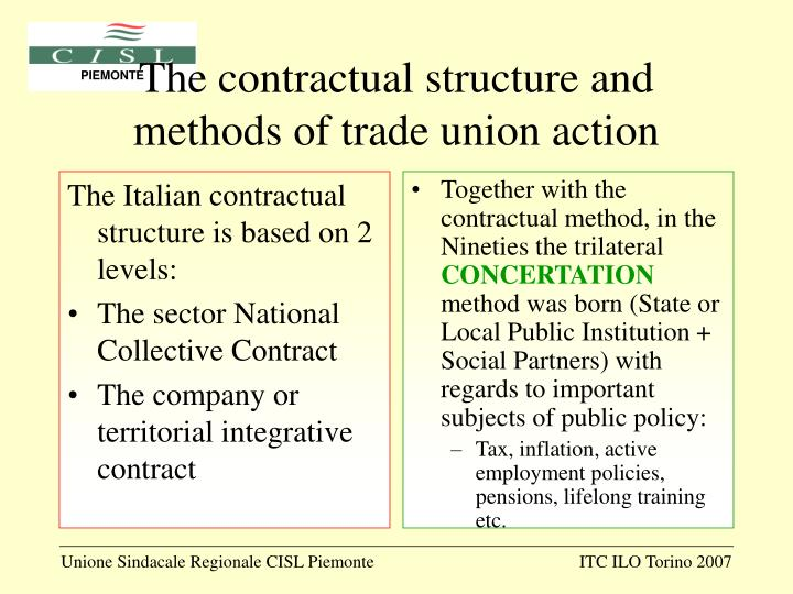 The Italian contractual structure is based on 2 levels: