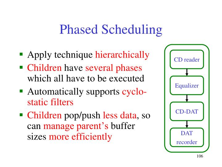 Phased Scheduling