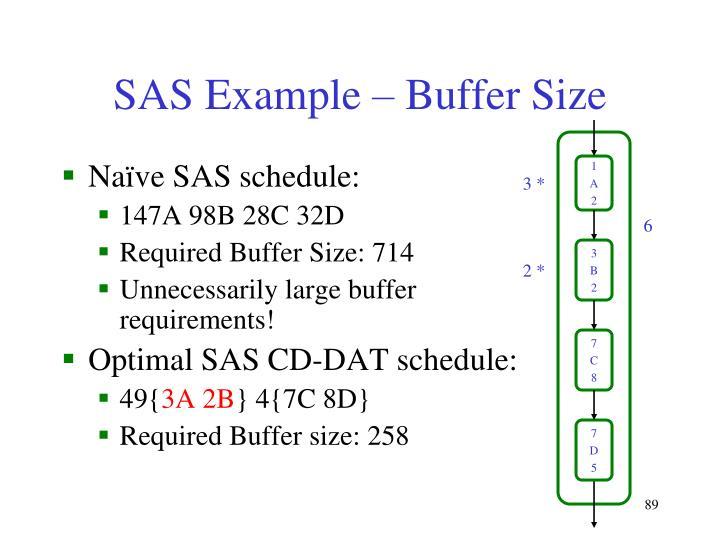 SAS Example – Buffer Size