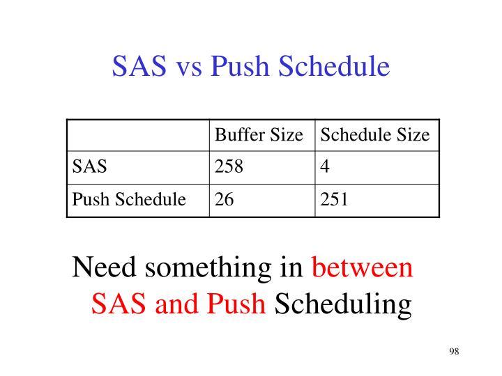 SAS vs Push Schedule