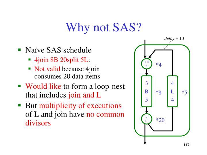 Why not SAS?