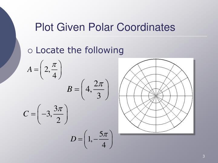 Plot Given Polar Coordinates