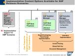 implementation content options available for sap business scenarios
