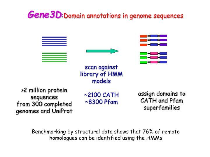 Gene3D