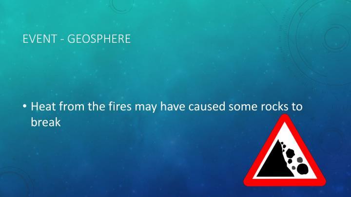 Event - Geosphere
