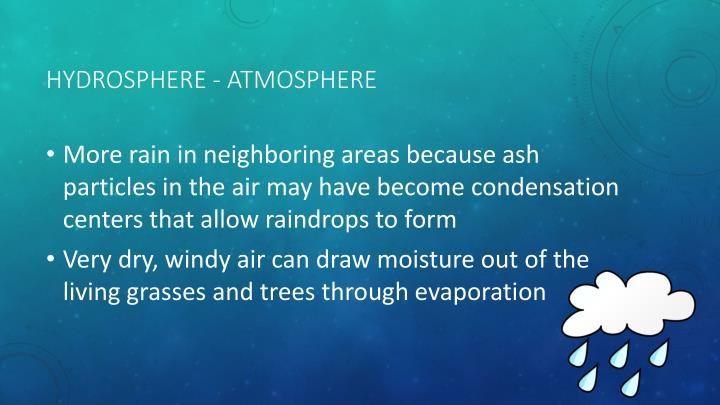 Hydrosphere - Atmosphere