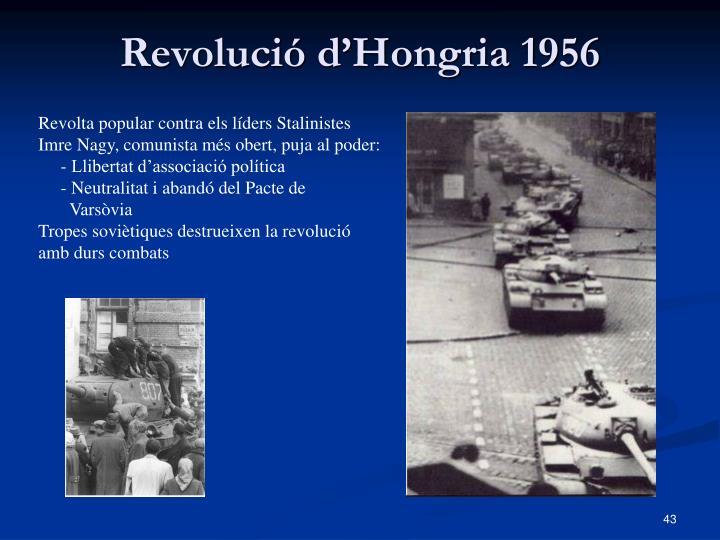 Revolució d'Hongria 1956