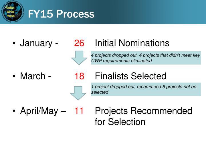 FY15 Process