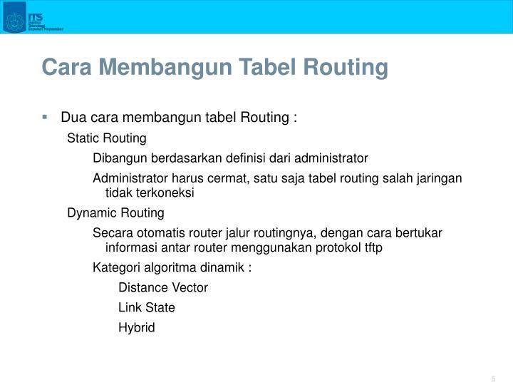 Cara Membangun Tabel Routing