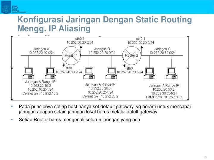 Konfigurasi Jaringan Dengan Static Routing Mengg. IP Aliasing