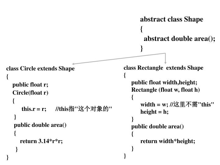 abstract class Shape