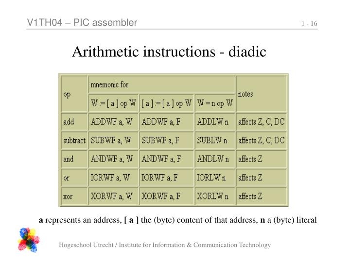 Arithmetic instructions - diadic