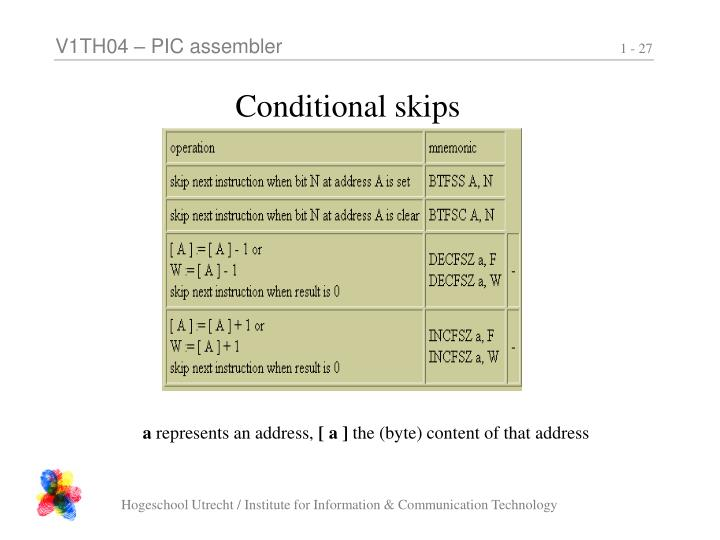 Conditional skips