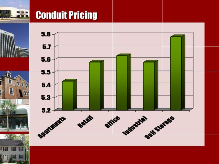 Conduit Pricing