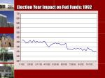 election year impact on fed funds 1992