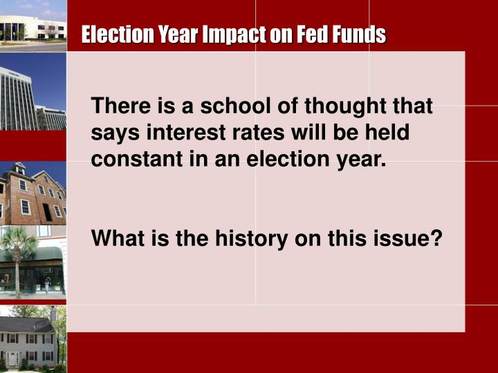Election Year Impact on Fed Funds
