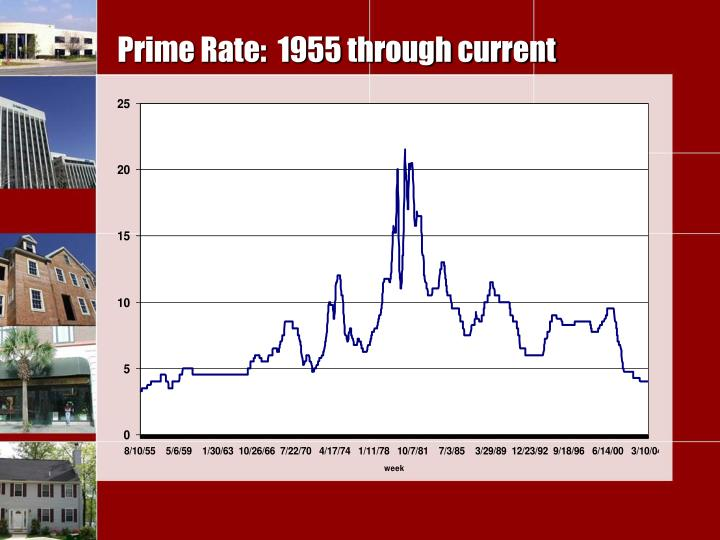 Prime Rate:  1955 through current