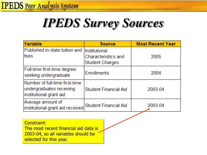 IPEDS Survey Sources