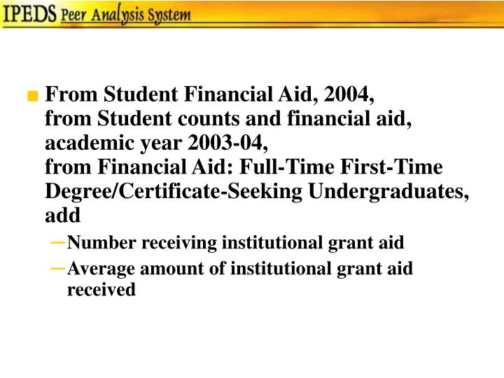 From Student Financial Aid, 2004,