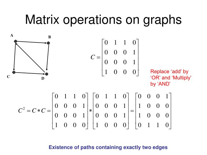 Matrix operations on graphs