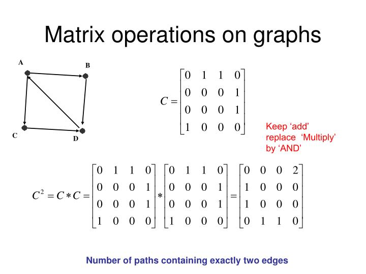 Matrix operations on graphs1