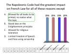 the napoleonic code had the greatest impact on french law for all of these reasons except