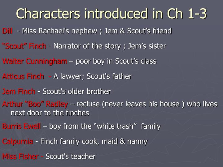 Characters introduced in Ch 1-3