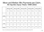 mean and median iibs payments per claim all injuries injury years 1999 2003