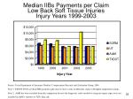 median iibs payments per claim low back soft tissue injuries injury years 1999 2003