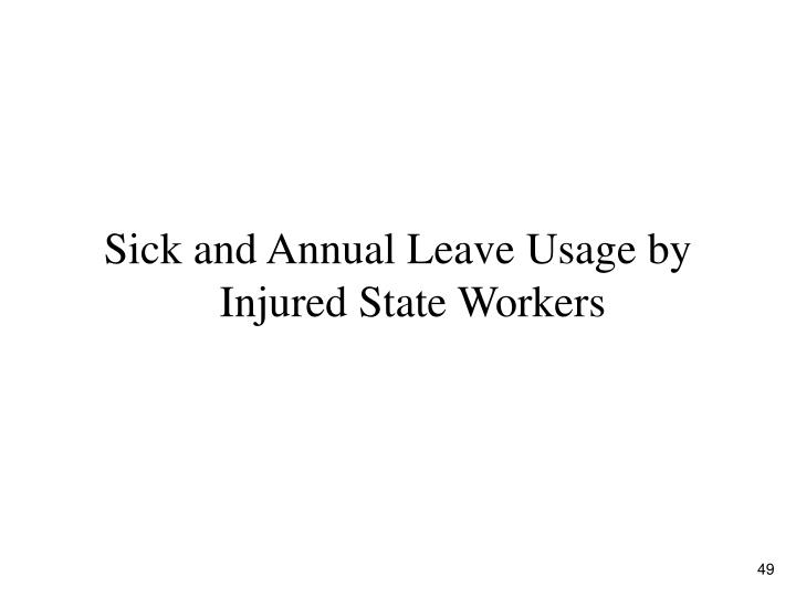 Sick and Annual Leave Usage by Injured State Workers