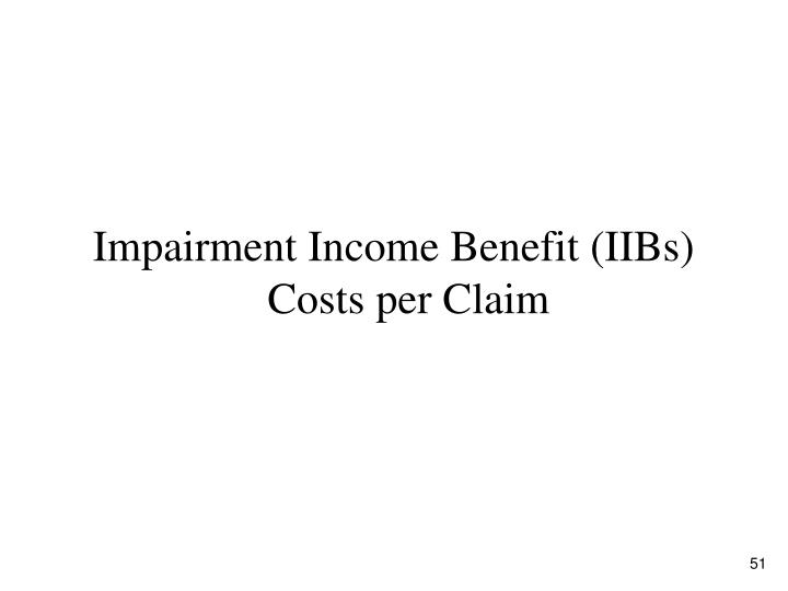 Impairment Income Benefit (IIBs) Costs per Claim