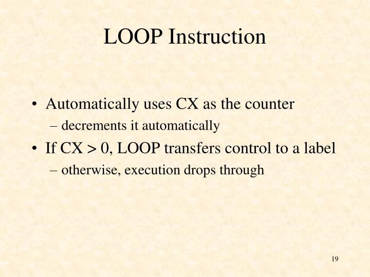 LOOP Instruction