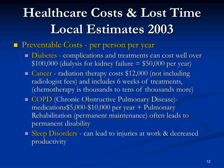 Healthcare Costs & Lost Time Local Estimates 2003