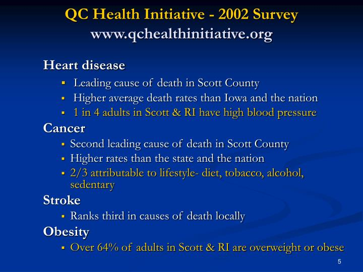QC Health Initiative - 2002 Survey