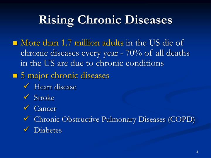 Rising Chronic Diseases