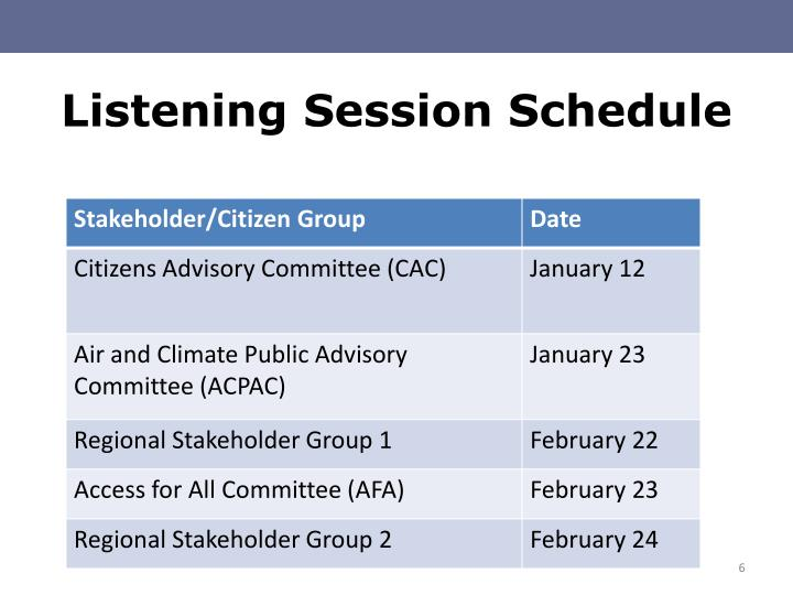 Listening Session Schedule