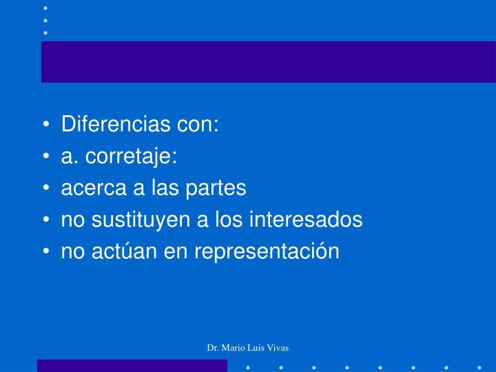 Diferencias con: