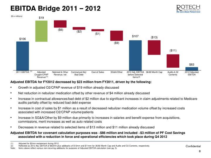 EBITDA Bridge 2011 – 2012