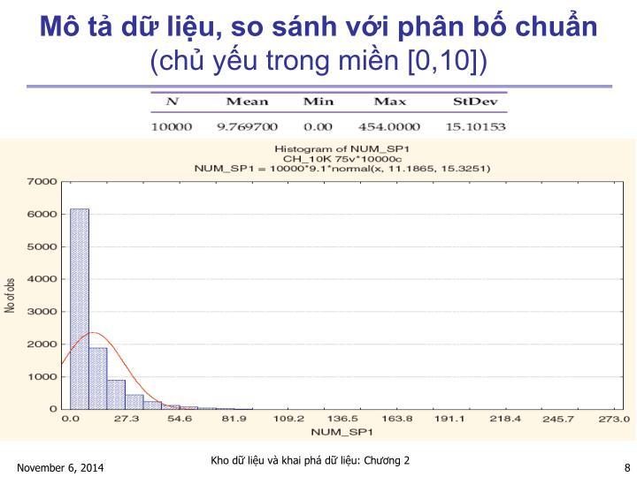 Mô tả dữ liệu, so sánh với phân bố chuẩn