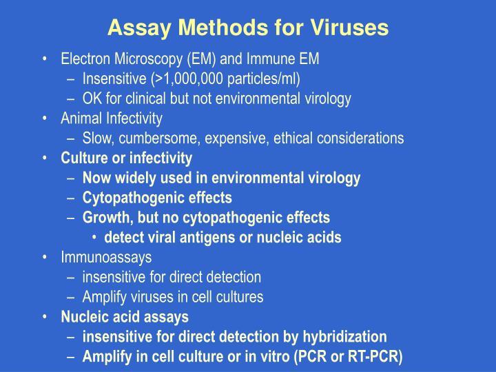 Assay Methods for Viruses