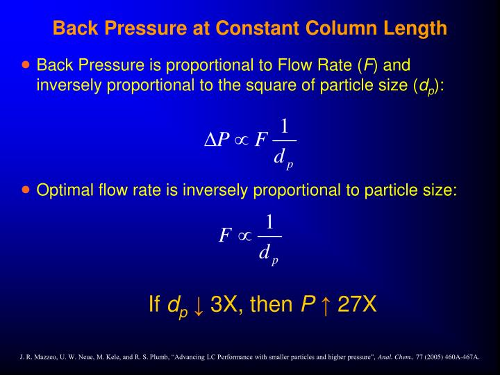Back Pressure at Constant Column Length