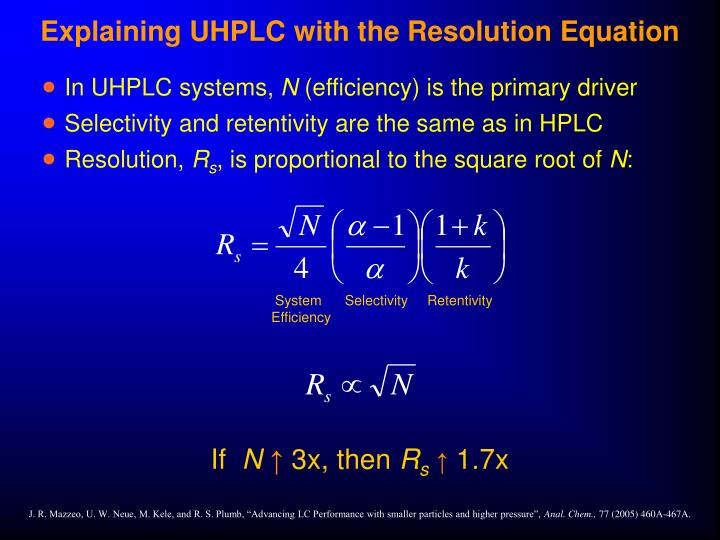 Explaining UHPLC with the Resolution Equation