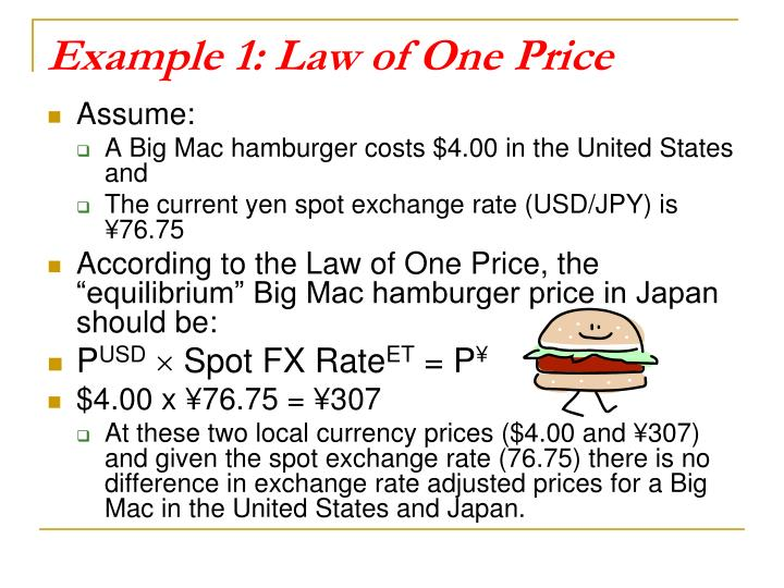 Example 1: Law of One Price