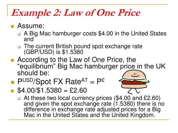 Example 2: Law of One Price