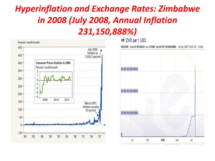 Hyperinflation and Exchange Rates: Zimbabwe in 2008 (July 2008, Annual Inflation 231,150,888%)