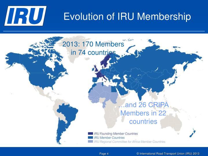 Evolution of IRU Membership