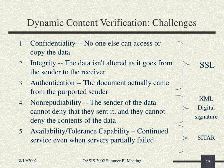 Dynamic Content Verification: Challenges