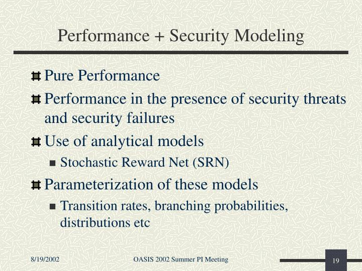 Performance + Security Modeling