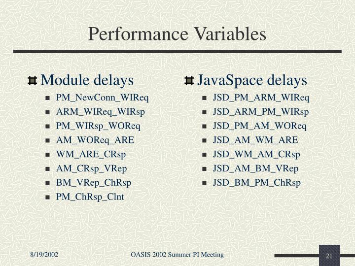 Module delays