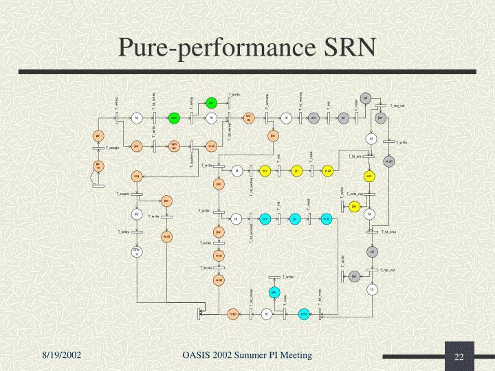 Pure-performance SRN